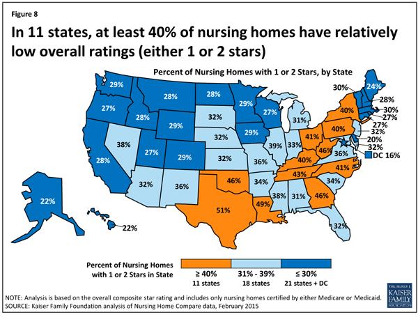 States nursing homes ratings KFF 600