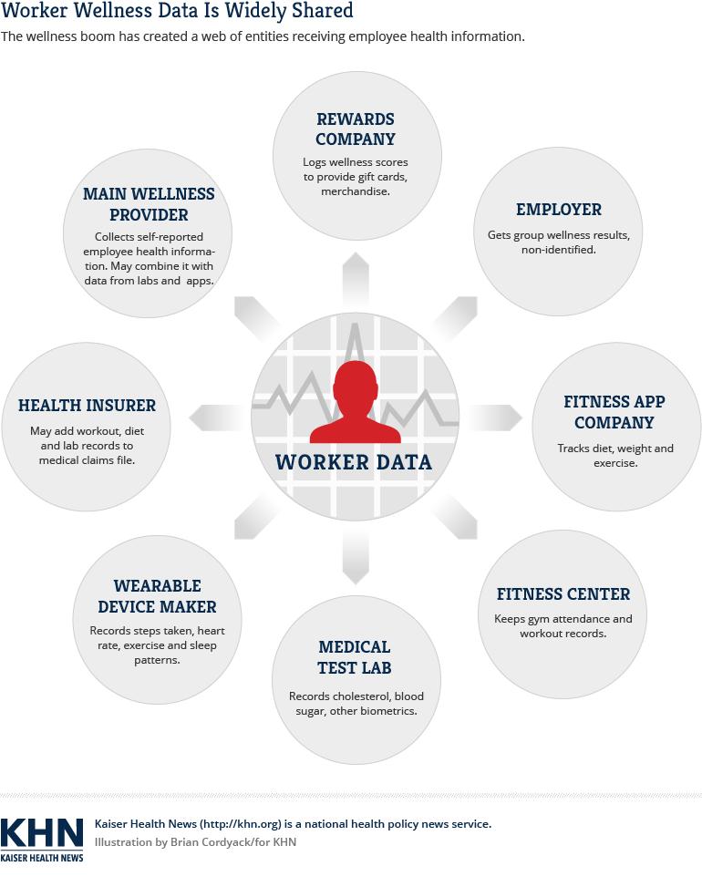 wellness.infographic.final_770
