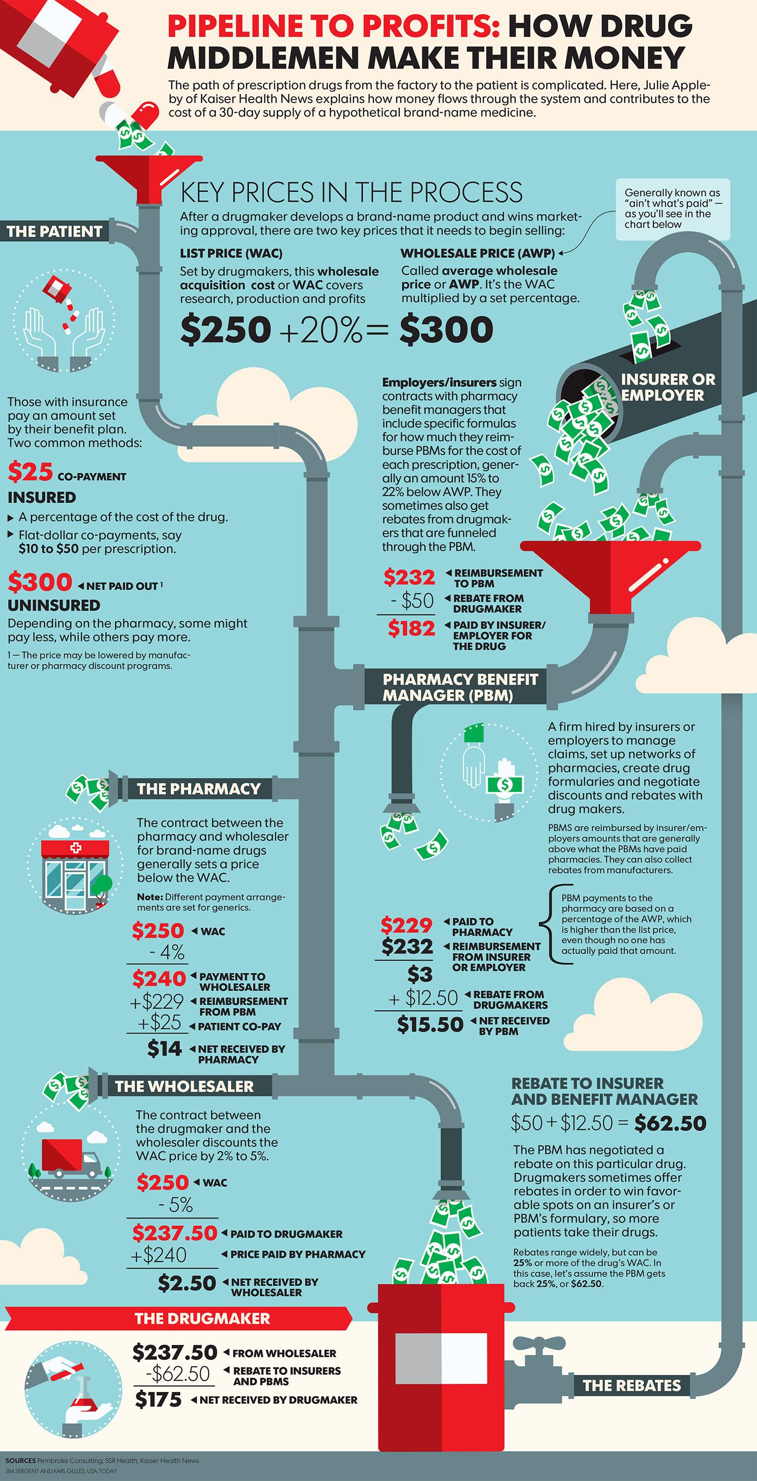 Drug-pipeline-FINAL
